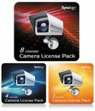 Synology Surveillance Device License Pack x8